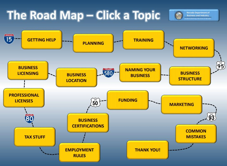 roadmap to success infographic